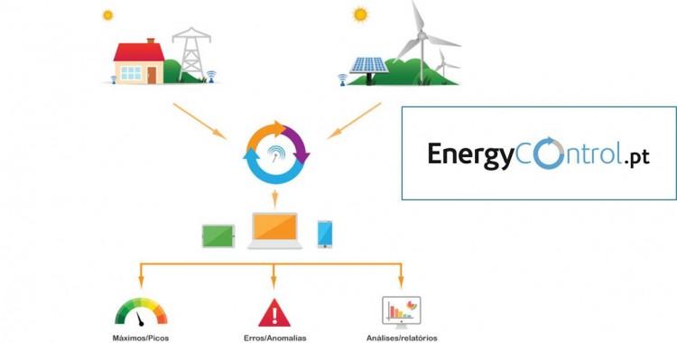 EnergyControl.pt